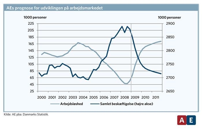 ligestilling på arbejdsmarkedet en date dk